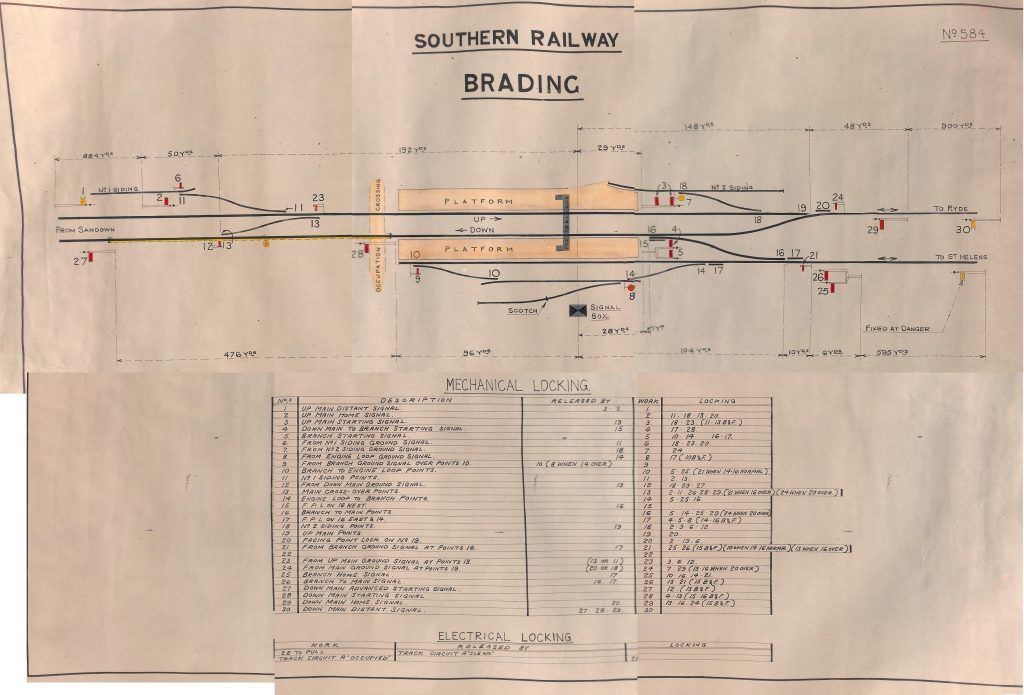 IRD0013 track layout