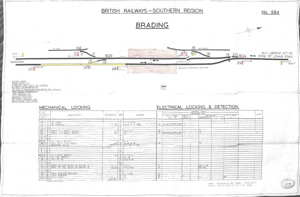 IRD0020 track layout